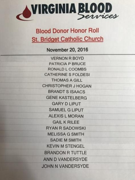 donor-list-2-nov-2016